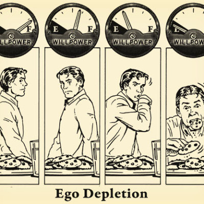 Willenskraft Teil 2: Ego Depletion